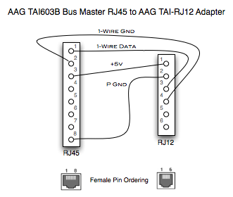 BUILDING AN RJ45 TO RJ12 ADAPTER FOR THE AAG TAI603B WEATHER STATION